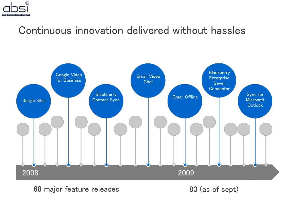 Continuous innovation delivered without hassles