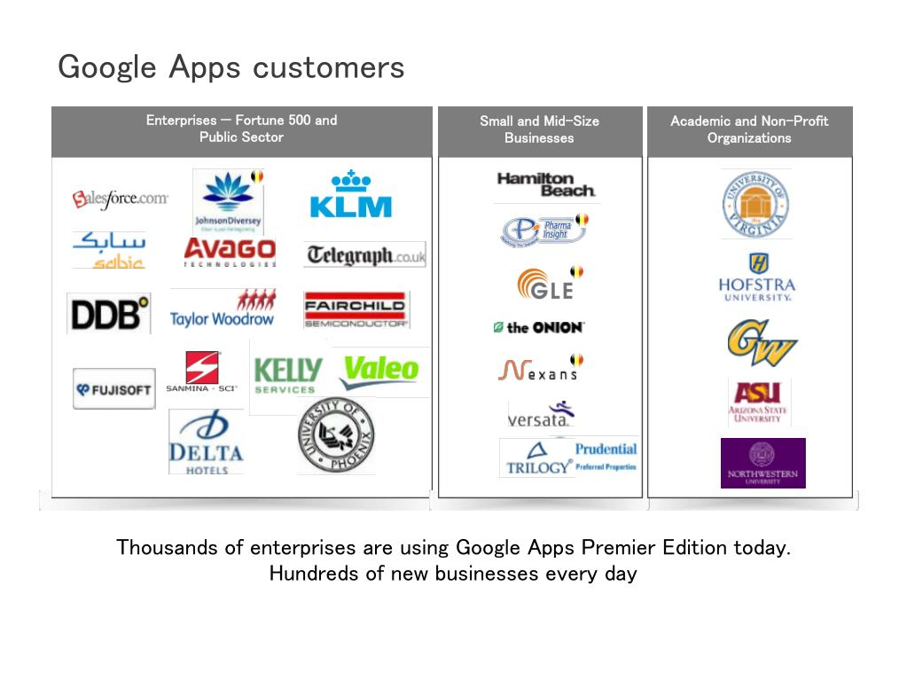 Google Apps customers