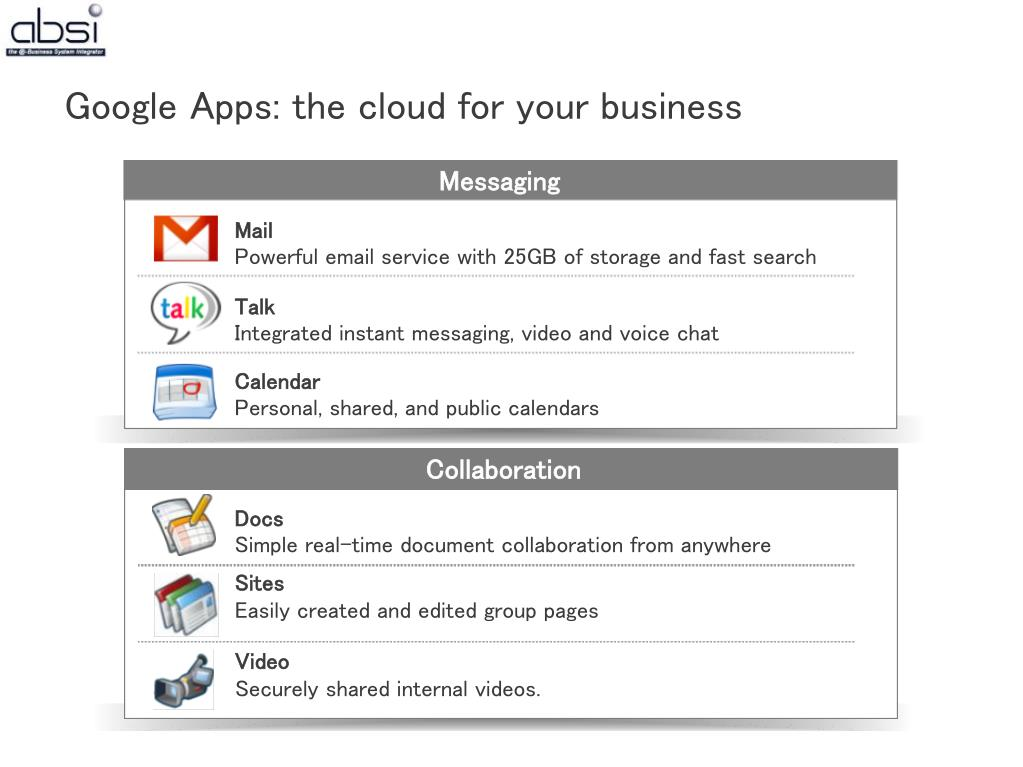 Google Apps: the cloud for your business