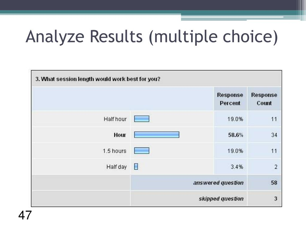 Analyze Results (multiple choice)