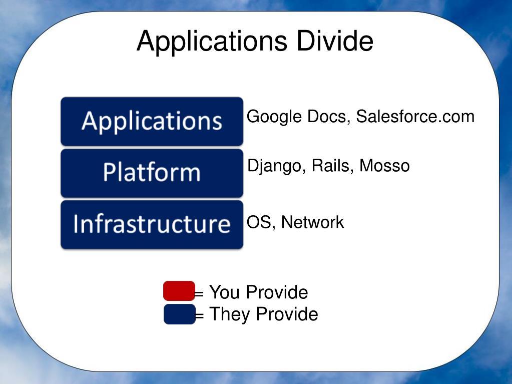 Applications Divide