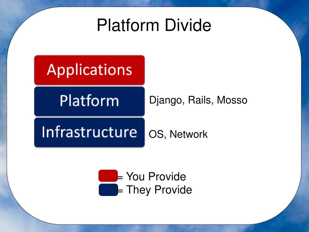Platform Divide