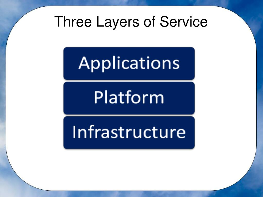 Three Layers of Service