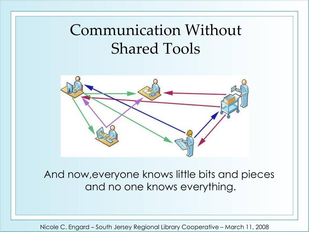 Communication Without