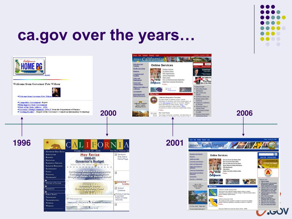 ca.gov over the years…