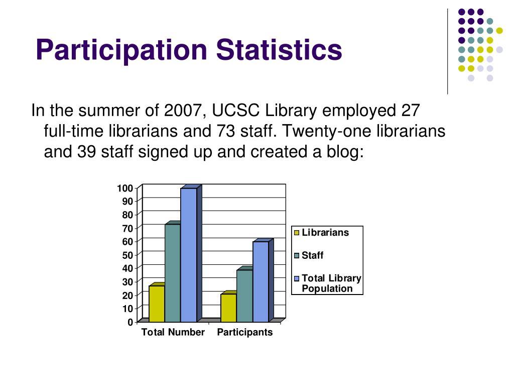 Participation Statistics