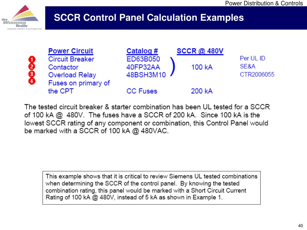 SCCR Control Panel Calculation Examples