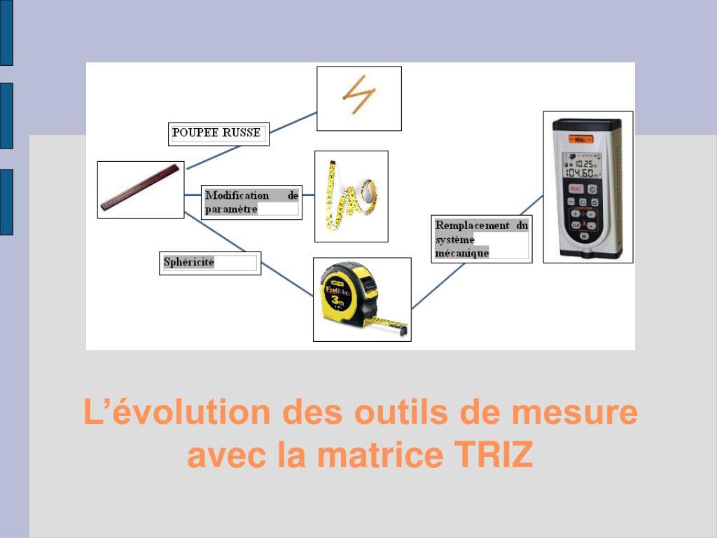 L'évolution des outils de mesure avec la matrice TRIZ
