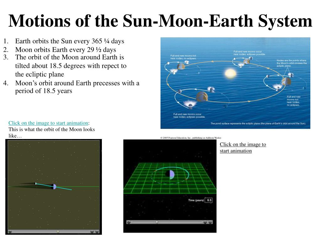 The orbit of the Moon around Earth is tilted about 18.5 degrees with repect to the ecliptic plane