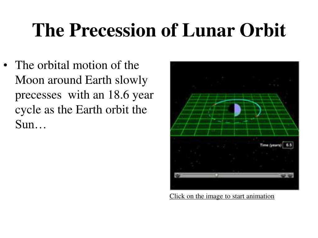 The Precession of Lunar Orbit