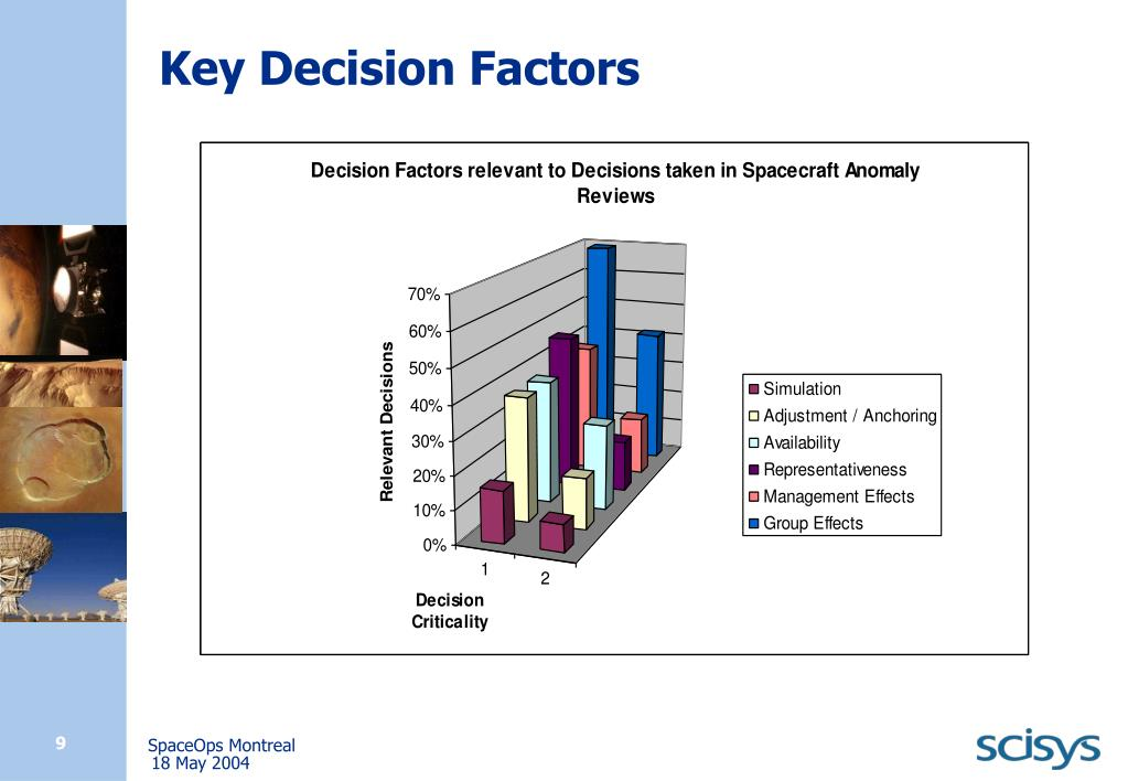 Key Decision Factors