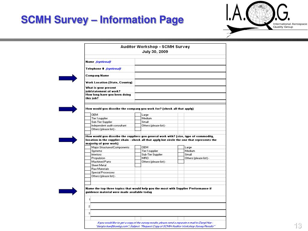 SCMH Survey – Information Page
