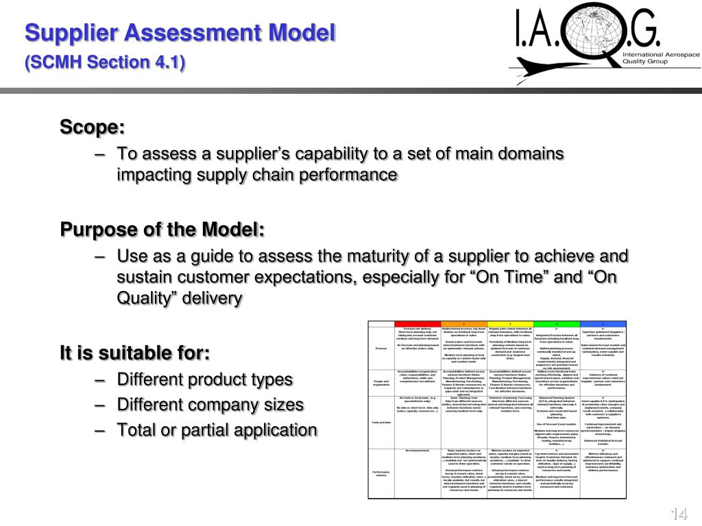 Supplier Assessment Model