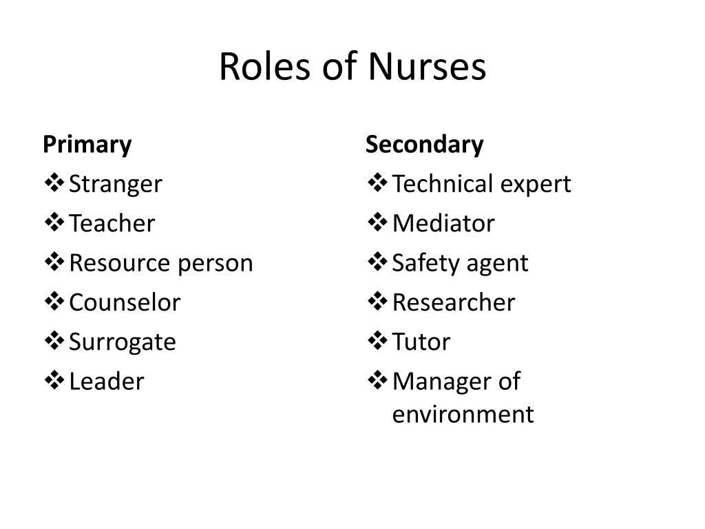 Roles of Nurses