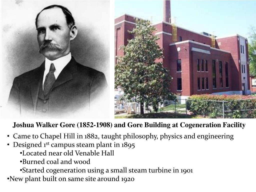 Joshua Walker Gore (1852-1908) and Gore Building at Cogeneration Facility