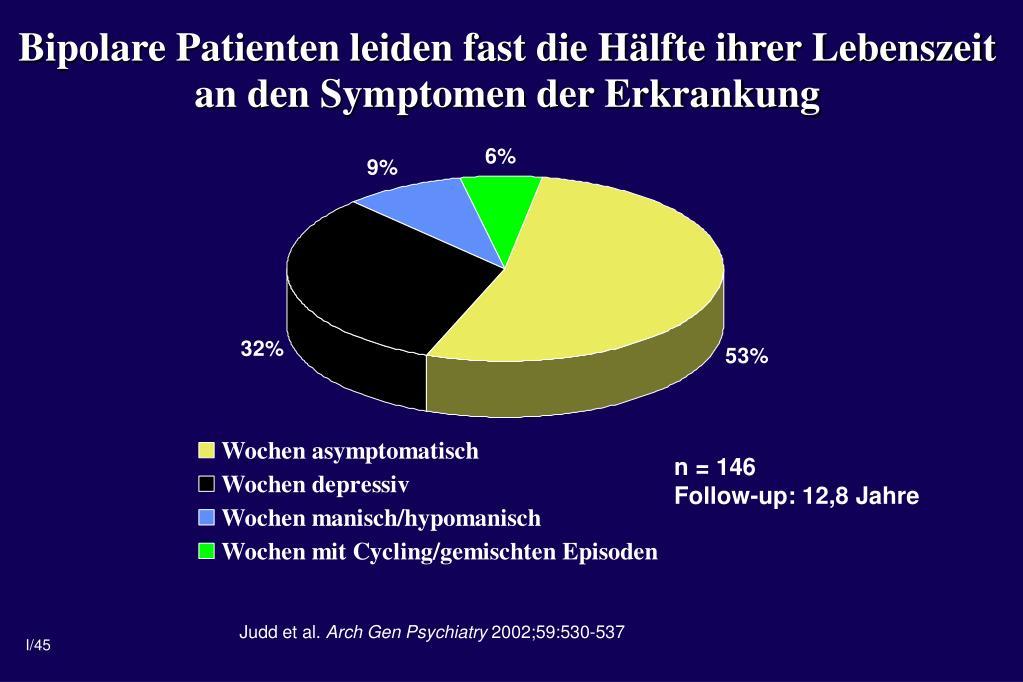 Bipolare Patienten leiden fast die Hälfte ihrer Lebenszeit an den Symptomen der Erkrankung