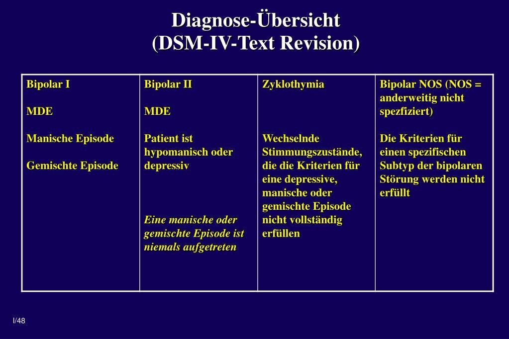 Diagnose-Übersicht