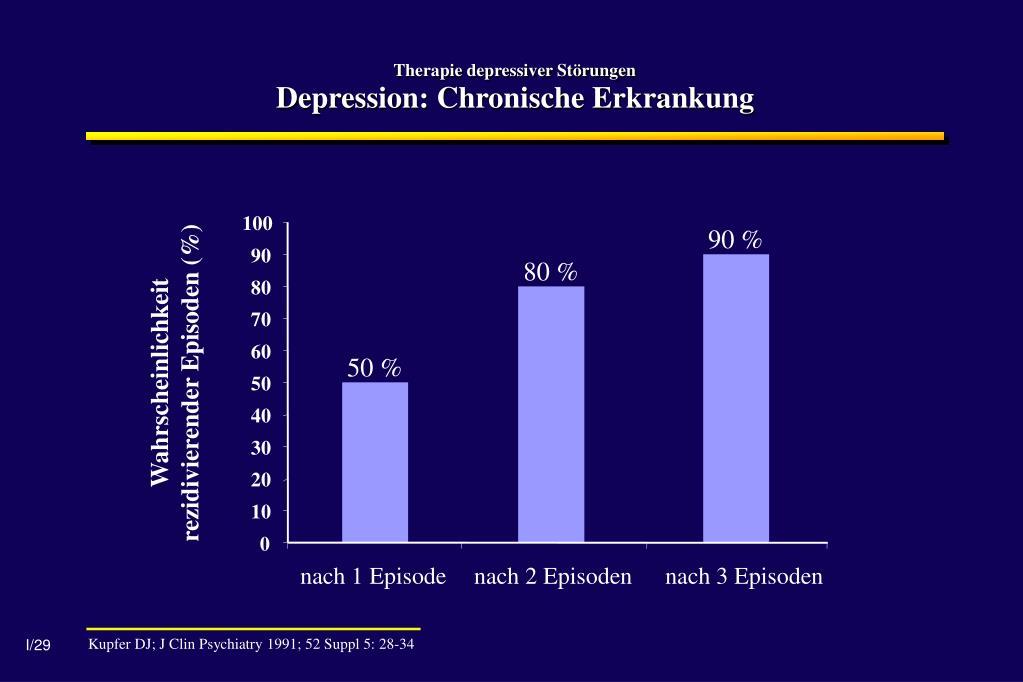 Therapie depressiver Störungen