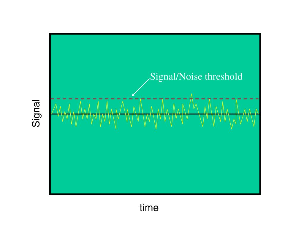 Signal/Noise threshold