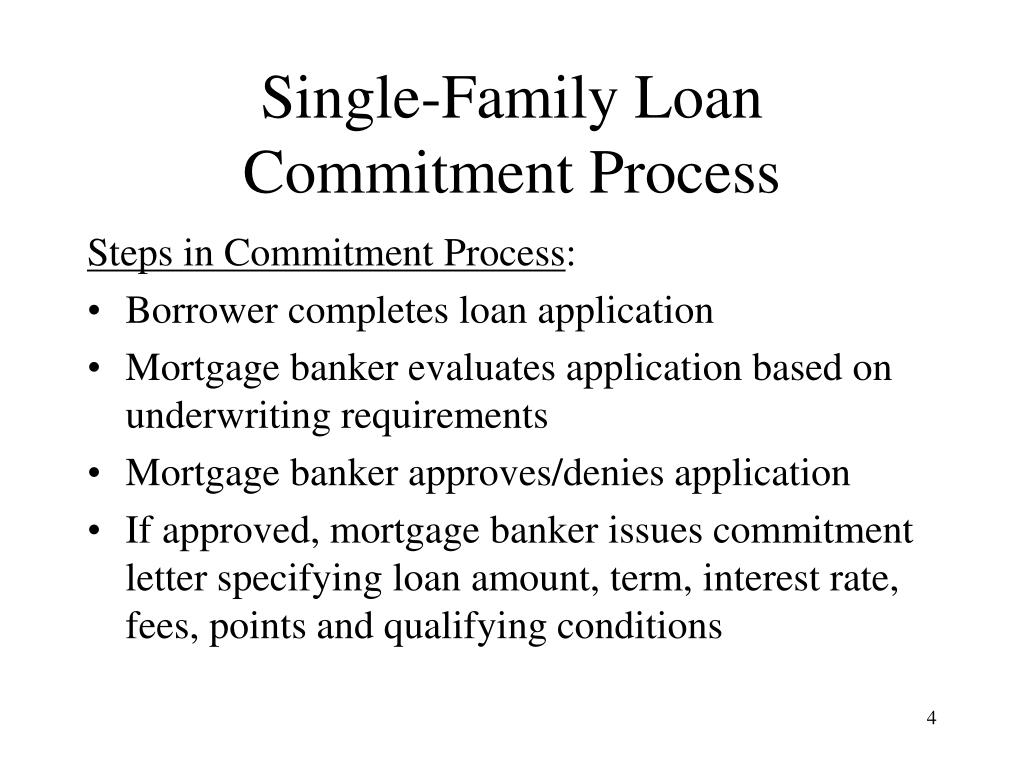 Single-Family Loan