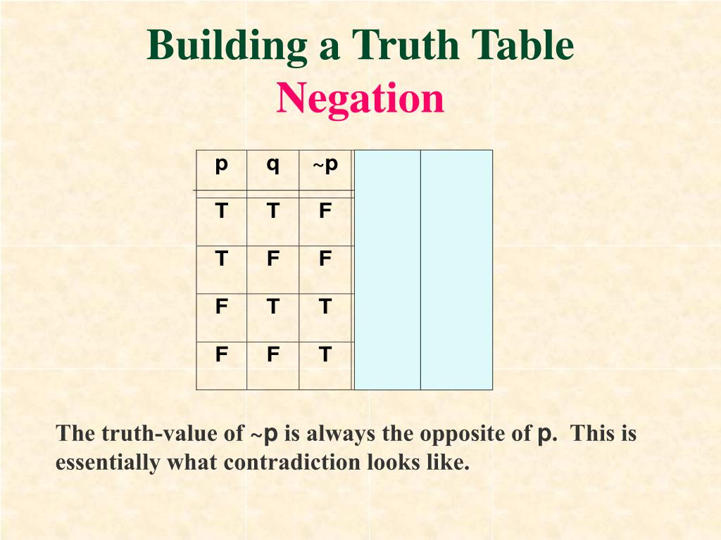 Building a Truth Table