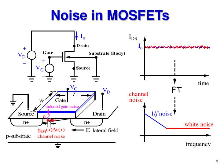 Noise in mosfets l.jpg
