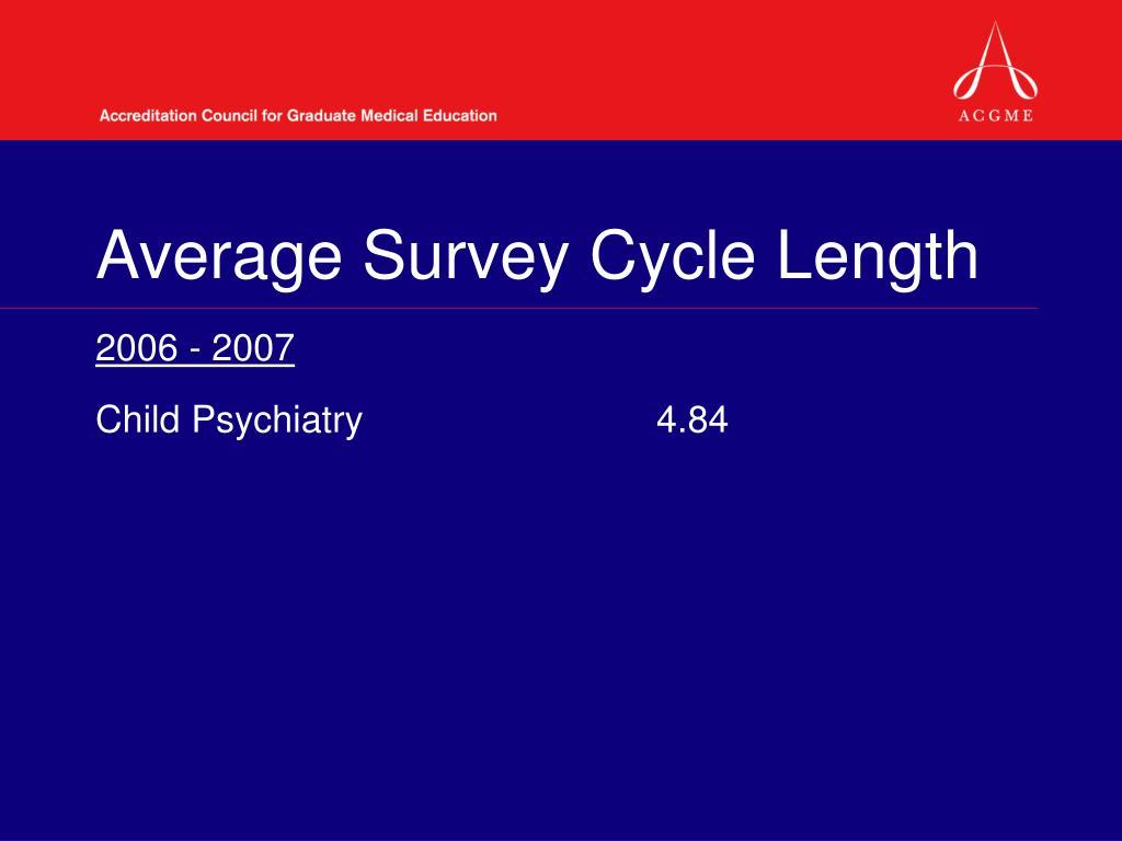 Average Survey Cycle Length