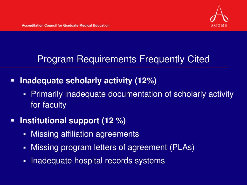 Program Requirements Frequently Cited
