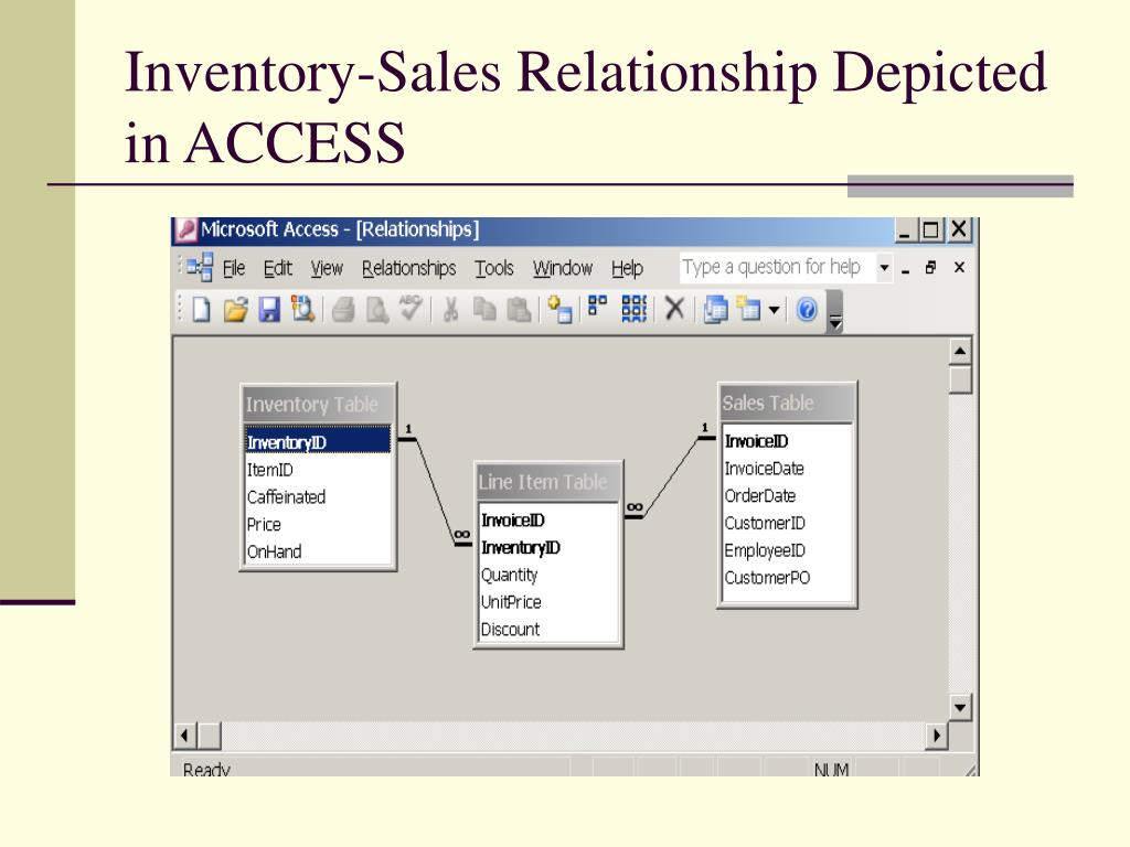 sales and inventory relationship