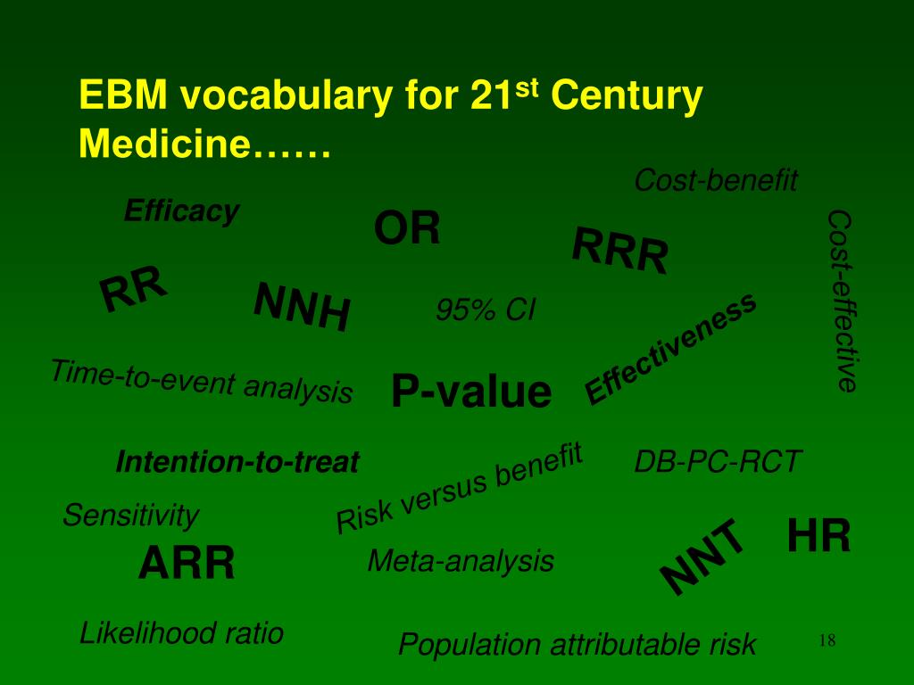 EBM vocabulary for 21