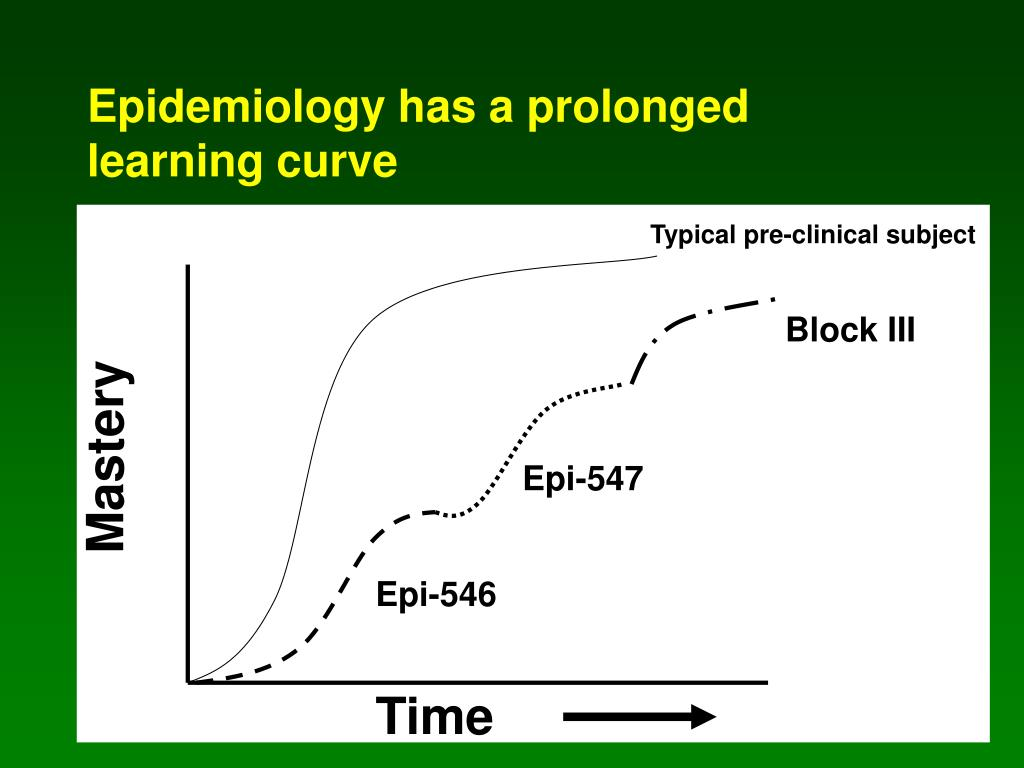 Epidemiology has a prolonged learning curve