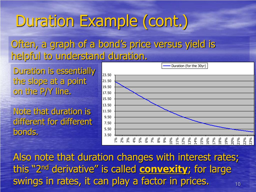 Duration Example (cont.)