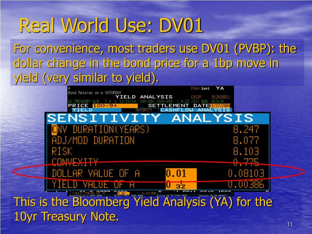 Real World Use: DV01