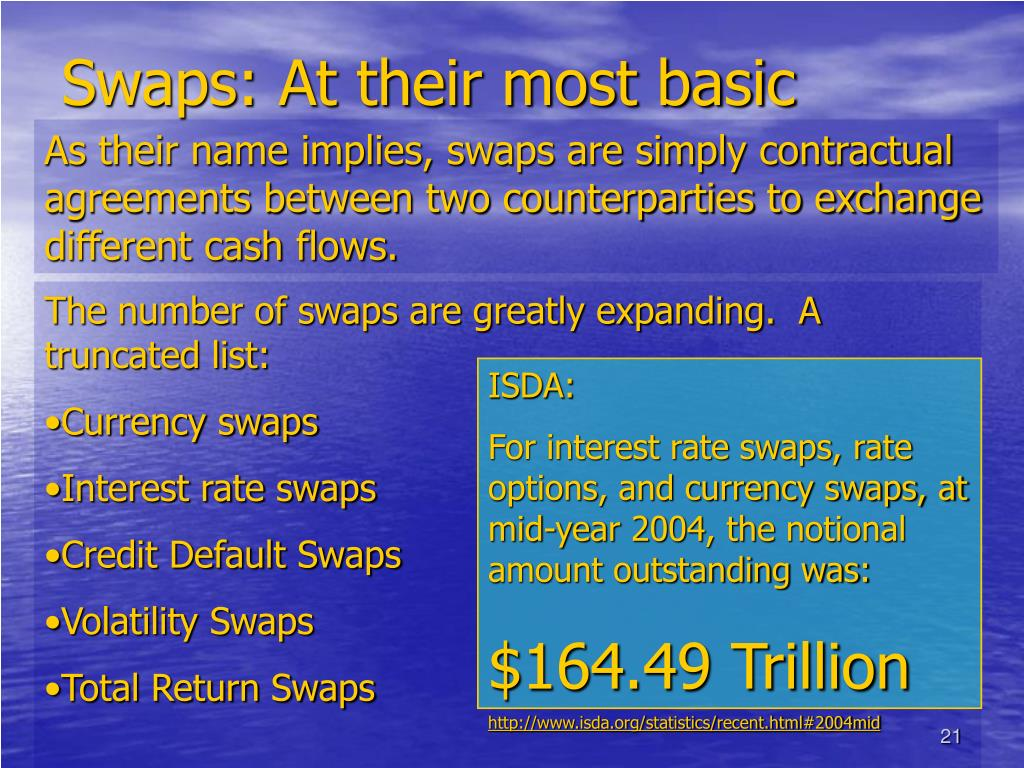Swaps: At their most basic