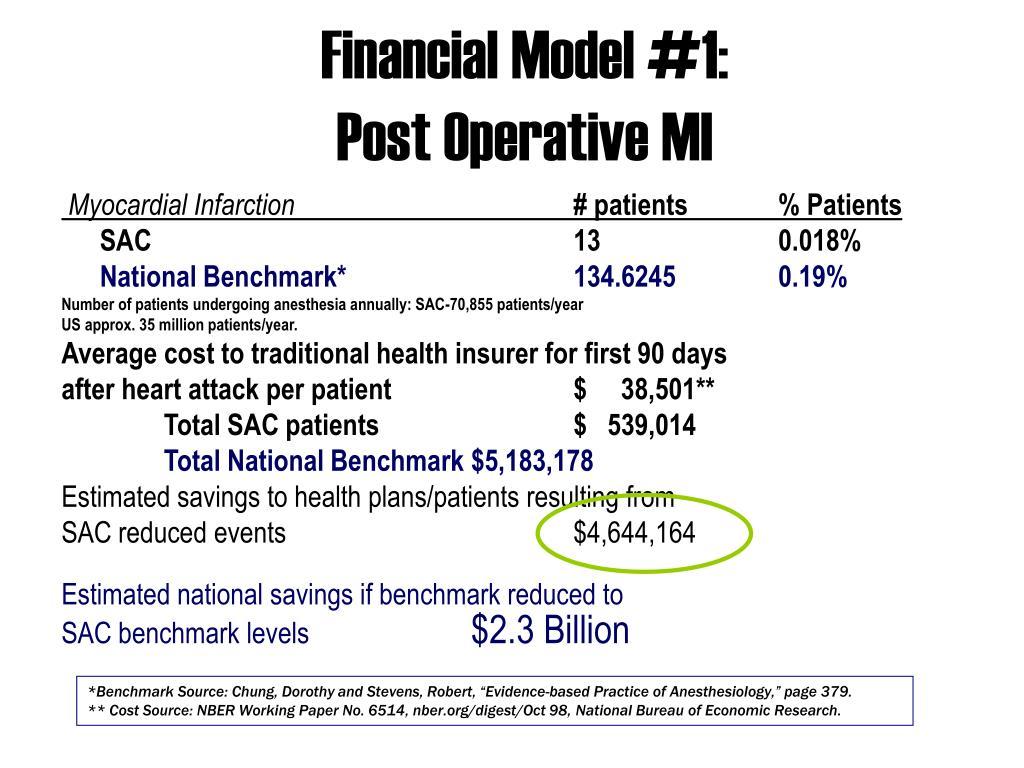Financial Model #1:
