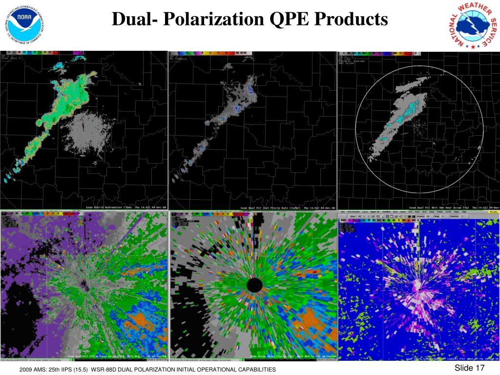 Dual- Polarization QPE Products