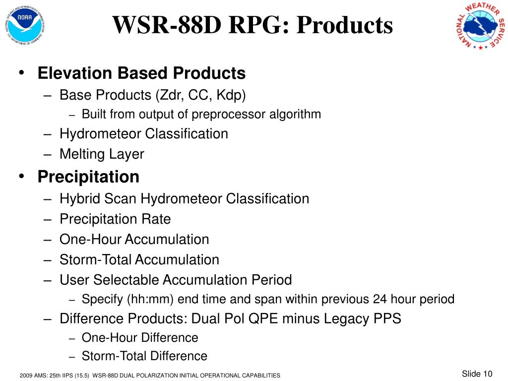WSR-88D RPG: Products