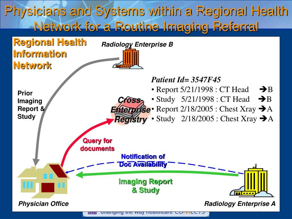 Prior Imaging Report & Study
