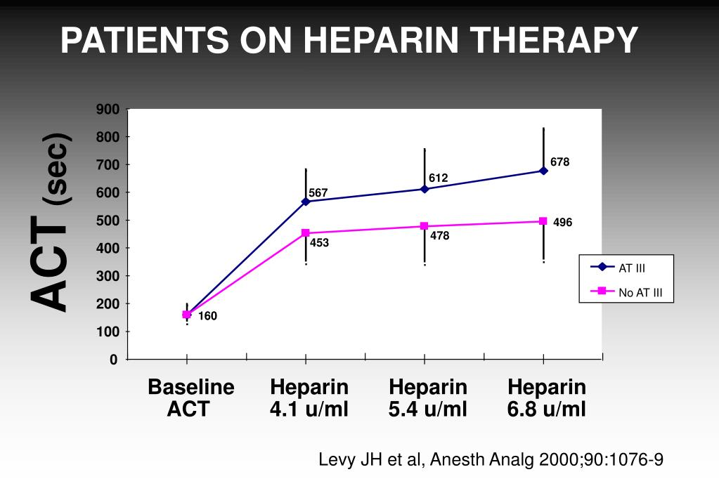 PATIENTS ON HEPARIN THERAPY