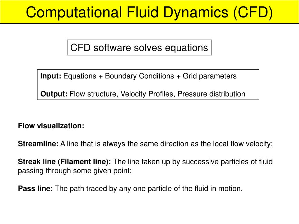 Computational Fluid Dynamics (CFD)