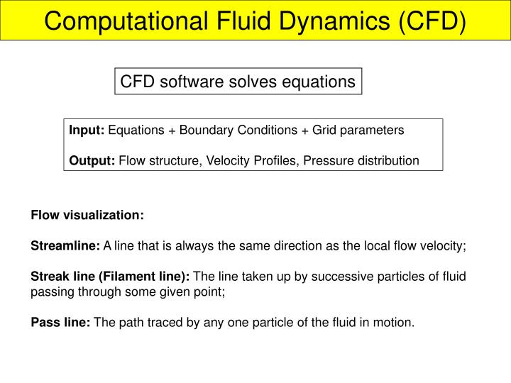 Computational fluid dynamics cfd