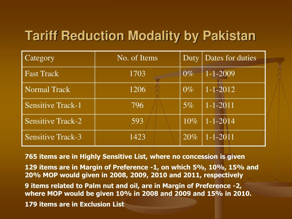 Tariff Reduction Modality by Pakistan