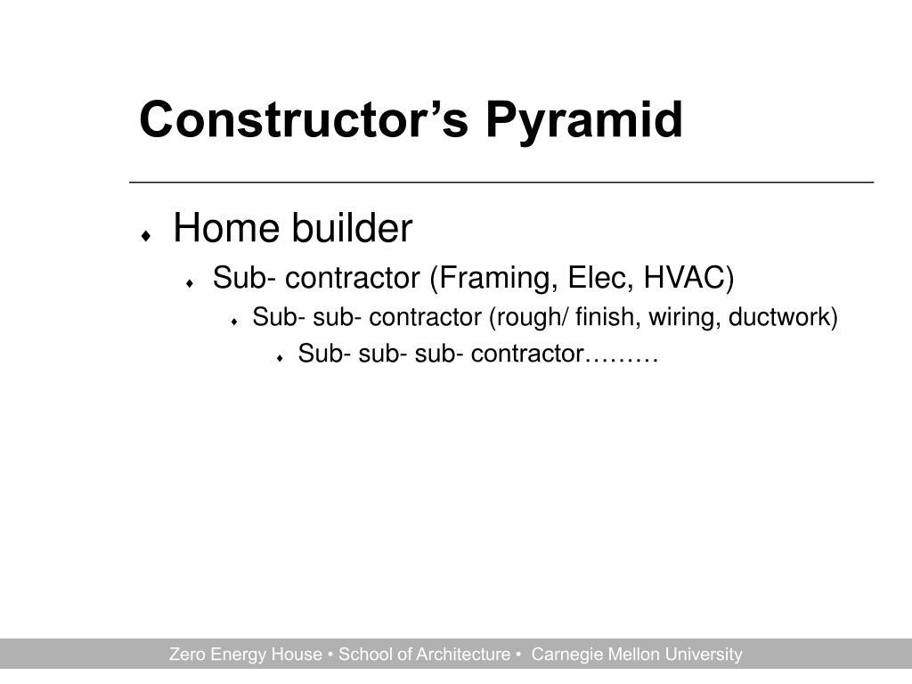Constructor's Pyramid
