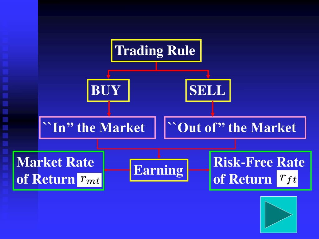 Trading Rule