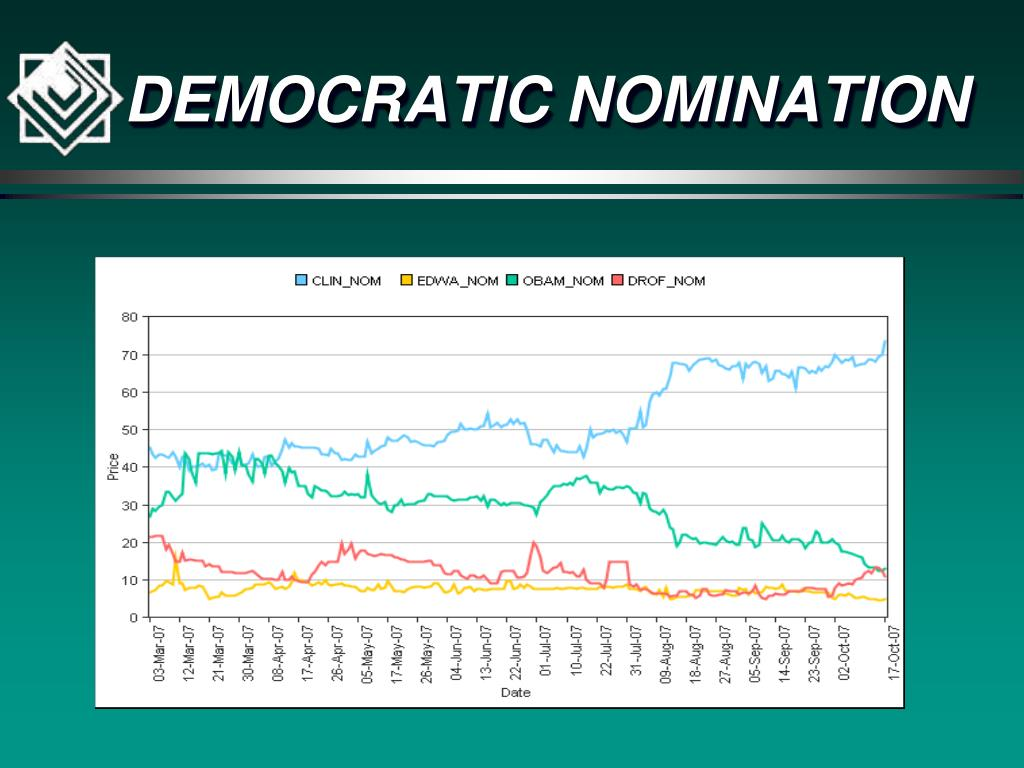 DEMOCRATIC NOMINATION