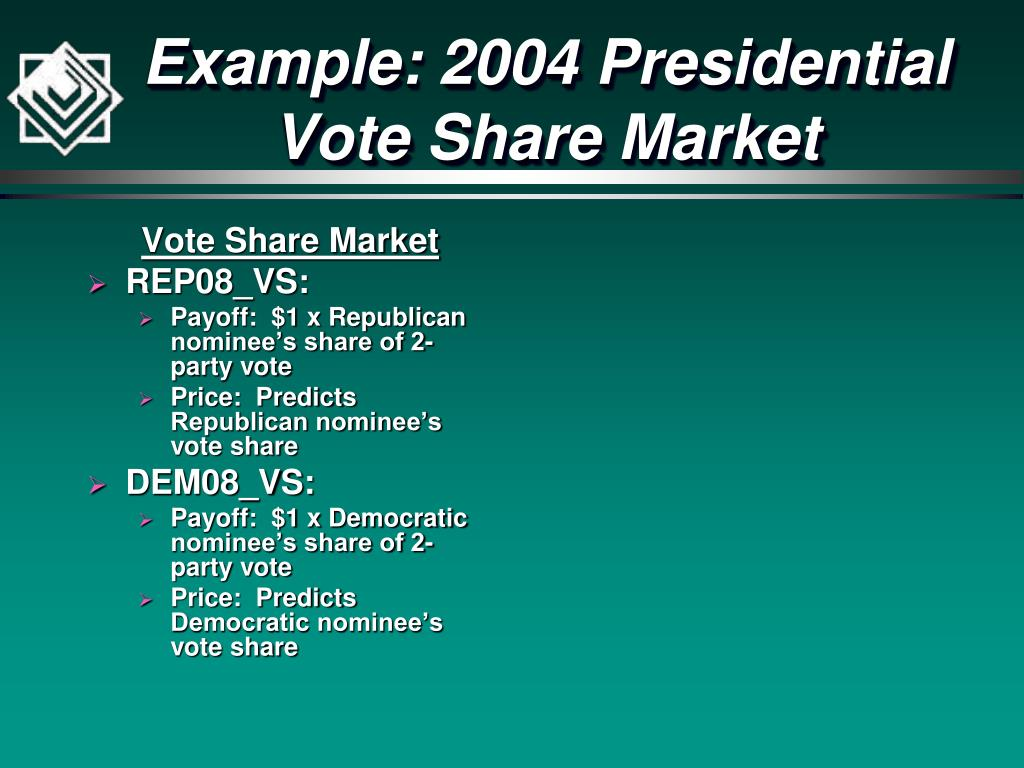 Vote Share Market