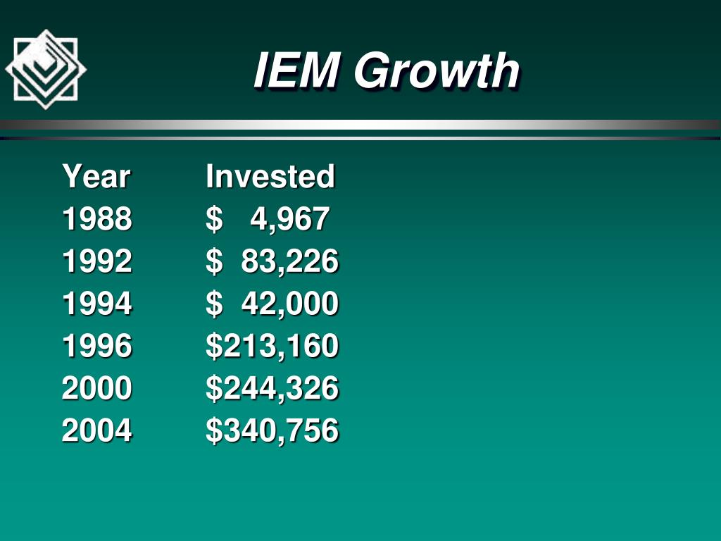 IEM Growth