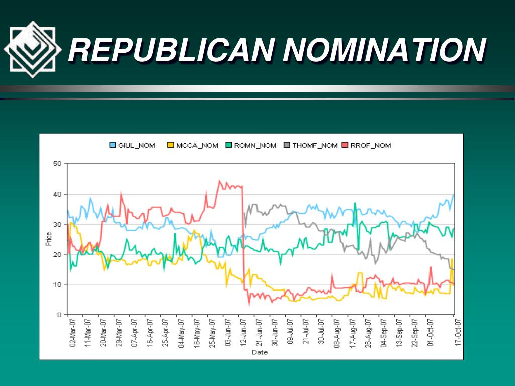 REPUBLICAN NOMINATION