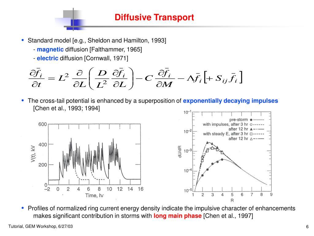 Diffusive Transport