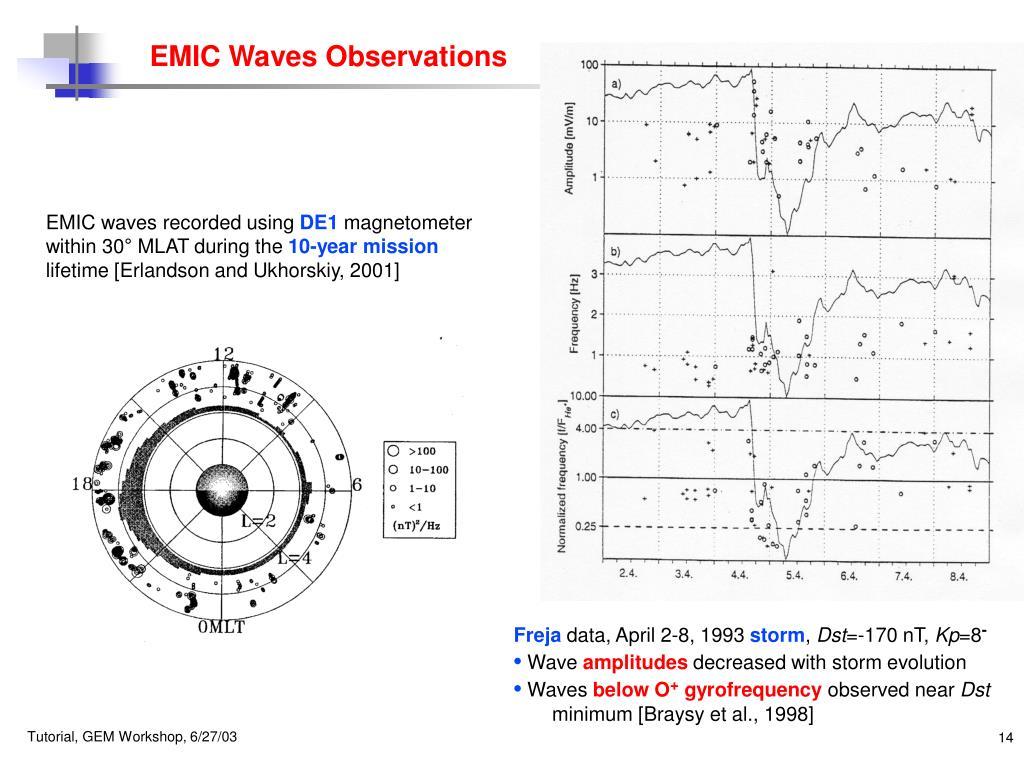 EMIC Waves Observations